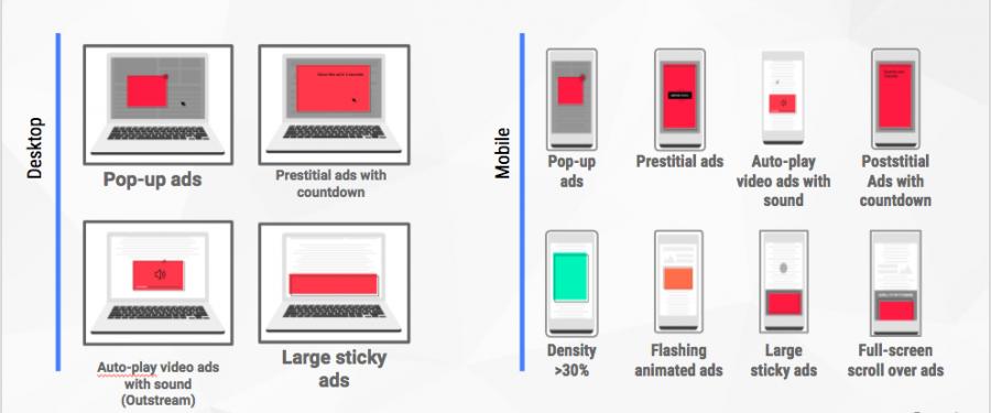 Chrome Begins Blocking Bad Ads - Hyperbrand